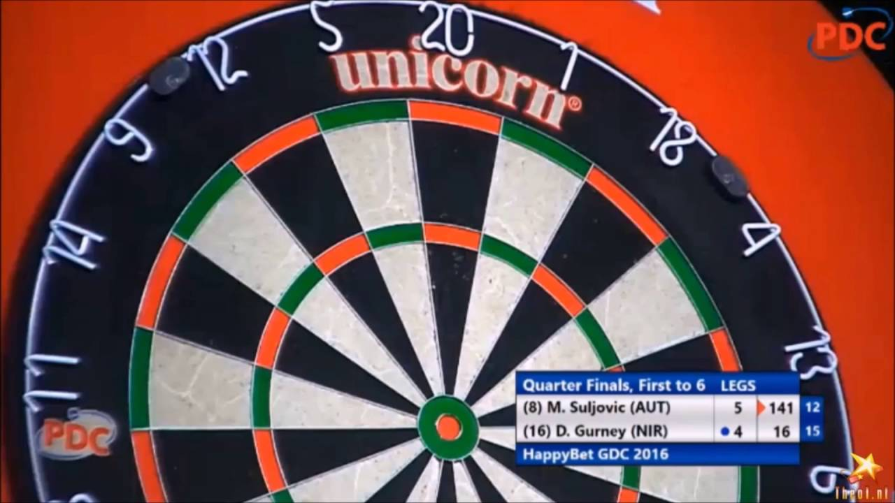 2016 European Tour #10: German Darts Championship – 10 Highest Checkouts
