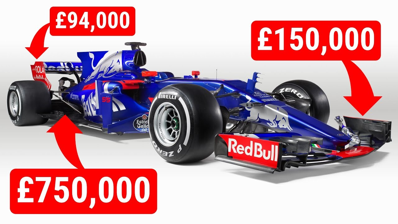 Ever Wondered How Much A F1 Car is Worth?