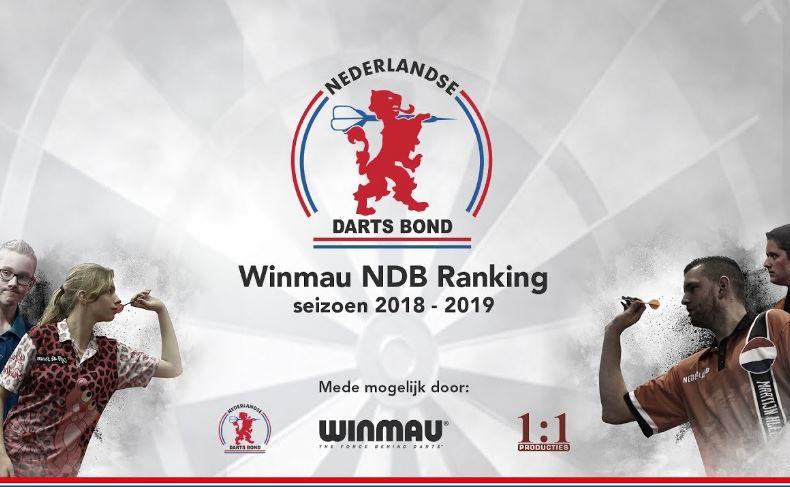 All Matches Winmau NDB Ranking Leeuwarden