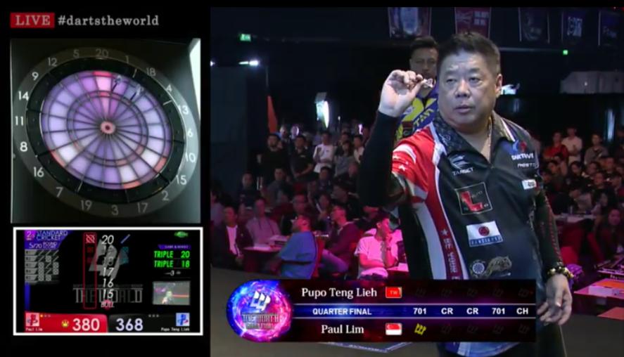 Livestream: The World 2018 Grand Final
