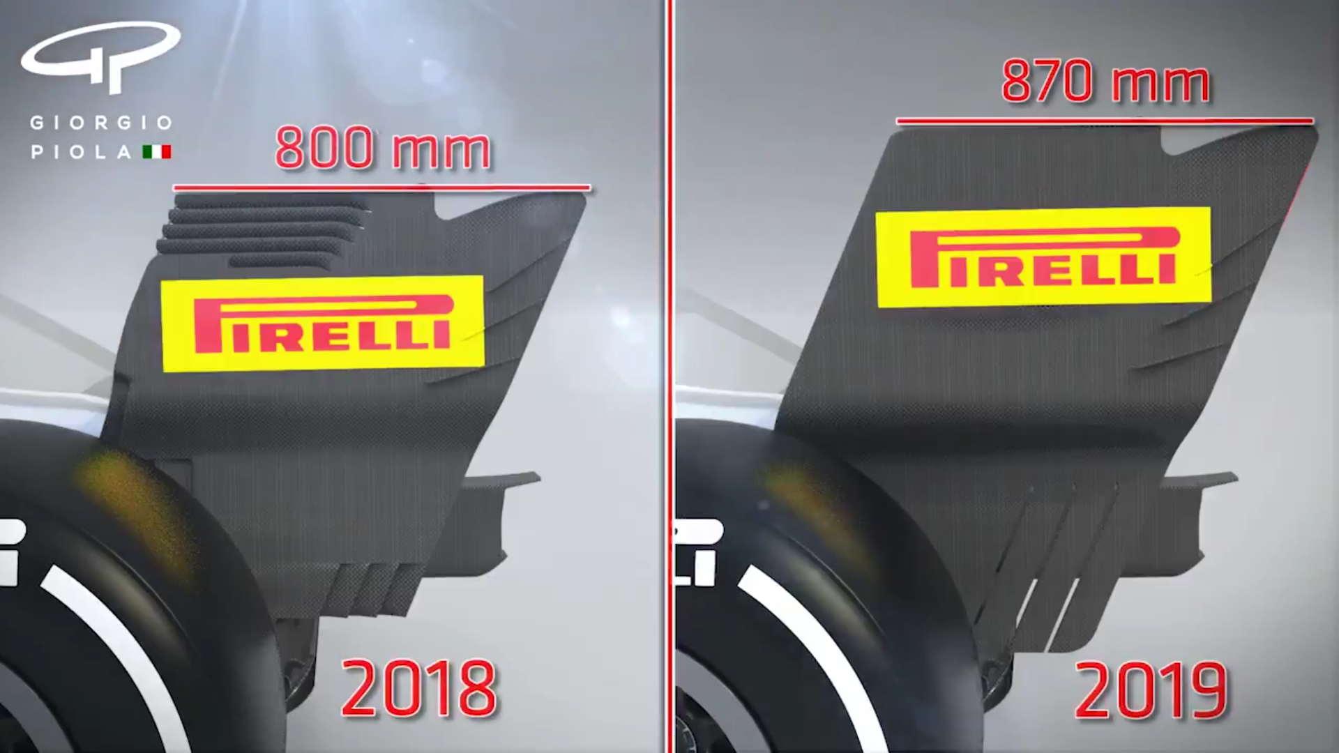 These Are All The New Rules In Formula 2019