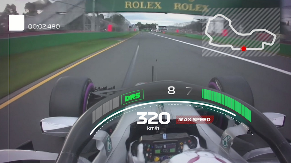 Watch New 2019 Broadcast Graphics of Formula 1