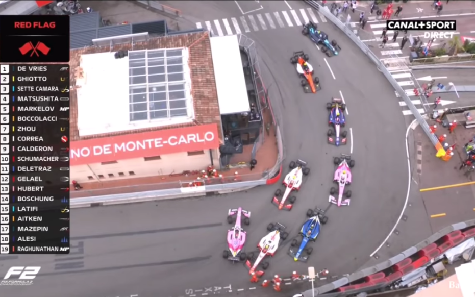 Mick Schumacher Turns F2 Monaco Into Chaos