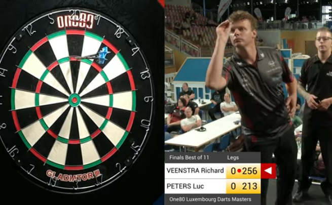 Livestream: Luxembourg Masters (Sunday)