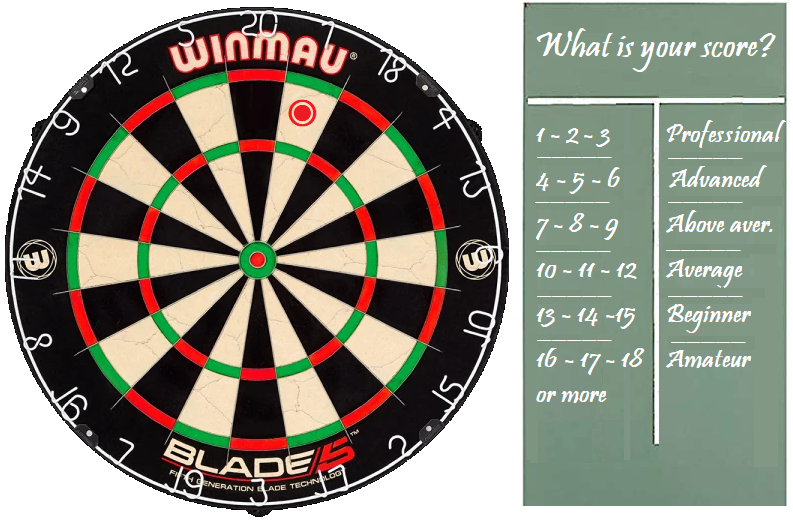 If You Can Score 1-2-3 In This Game You Can Play Premier League of Darts