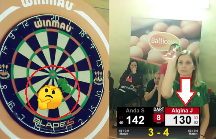 This Girl Shows A Never Before Seen 130 Checkout Attempt