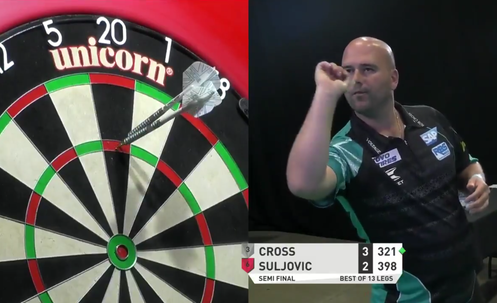 Rob Cross Hits 9-Darter In Semi Final Against Mensur Suljovic
